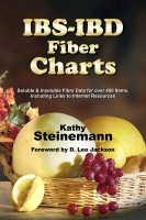 Kathy Steinemann - IBS-IBD Fiber Charts: Soluble & Insoluble Fibre Data for Over 450 Items, Including Links to Internet Resources
