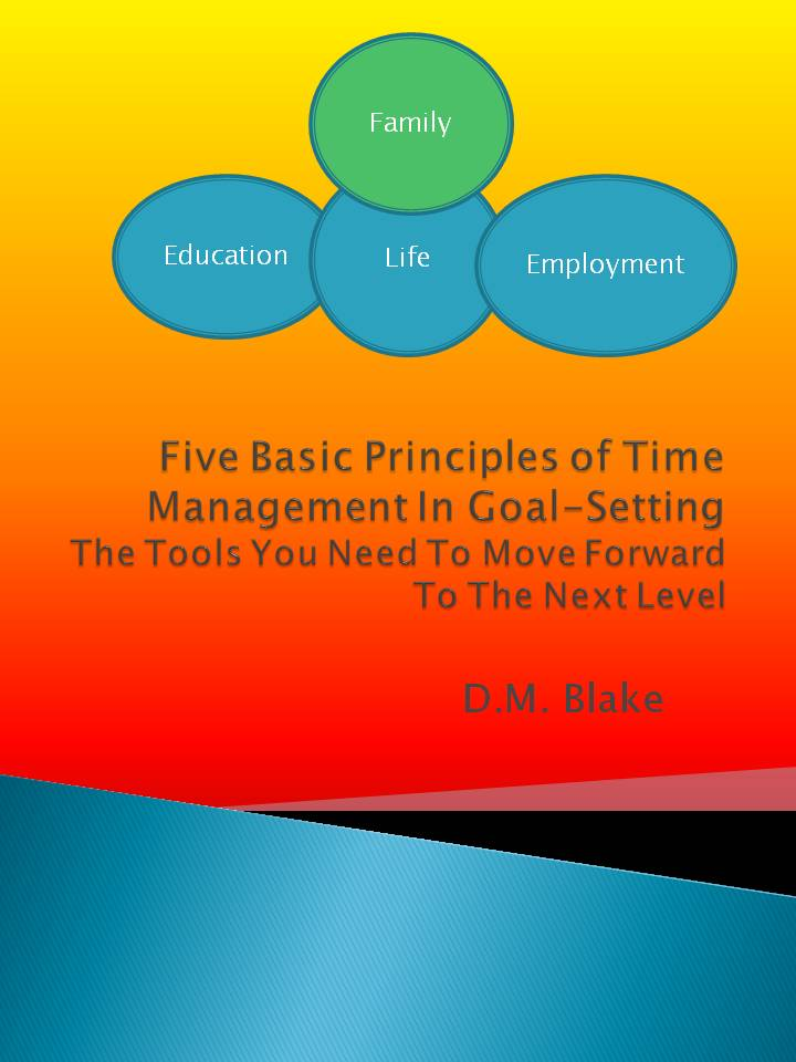the basic principles of management Advertisements: different management experts have explained different principles on the basis of their research henry fayol, a famous industrialist of france, has described fourteen principles of management in his.