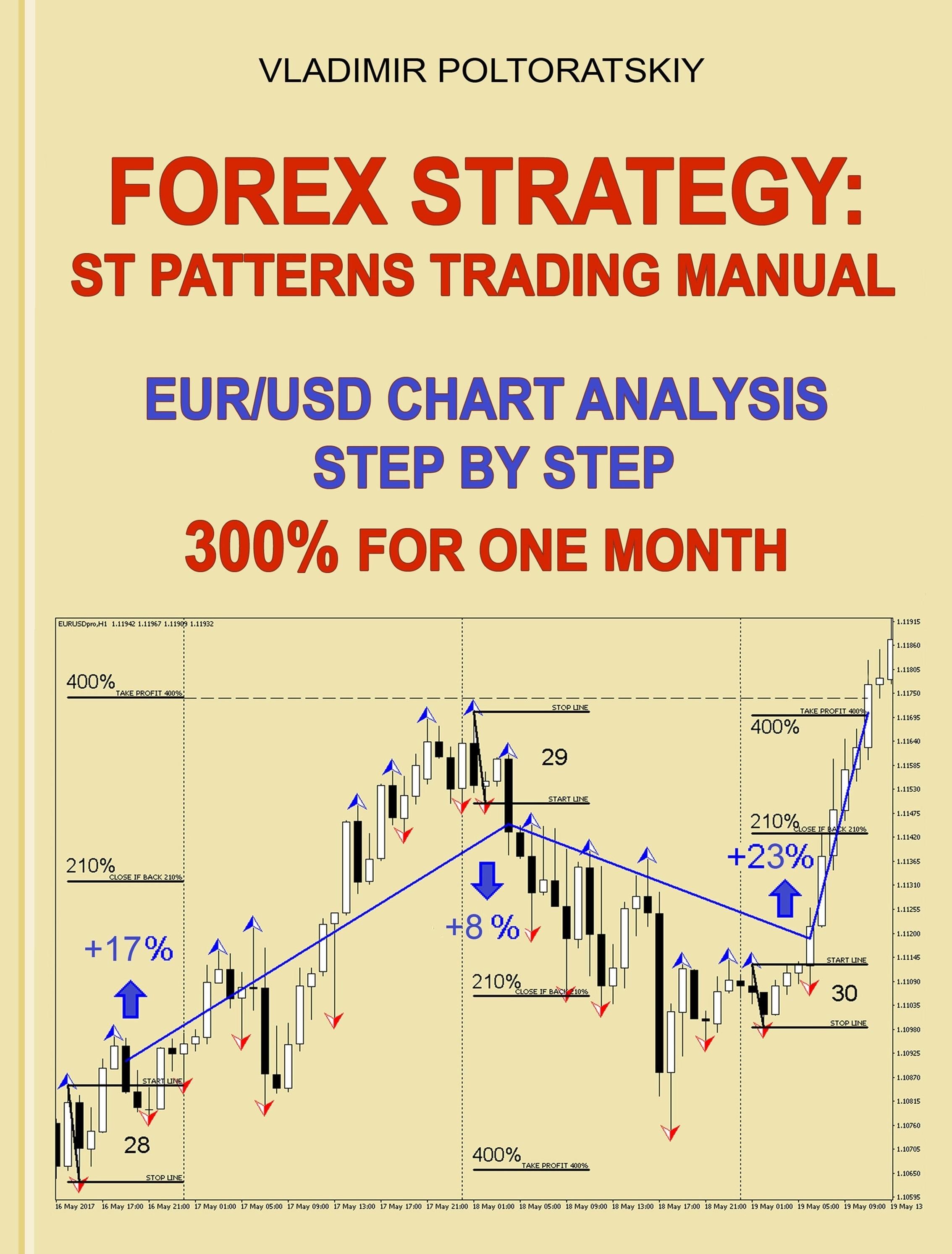 Что такое шаг на форекс стратегии форекс торговые стратегии форекс видео