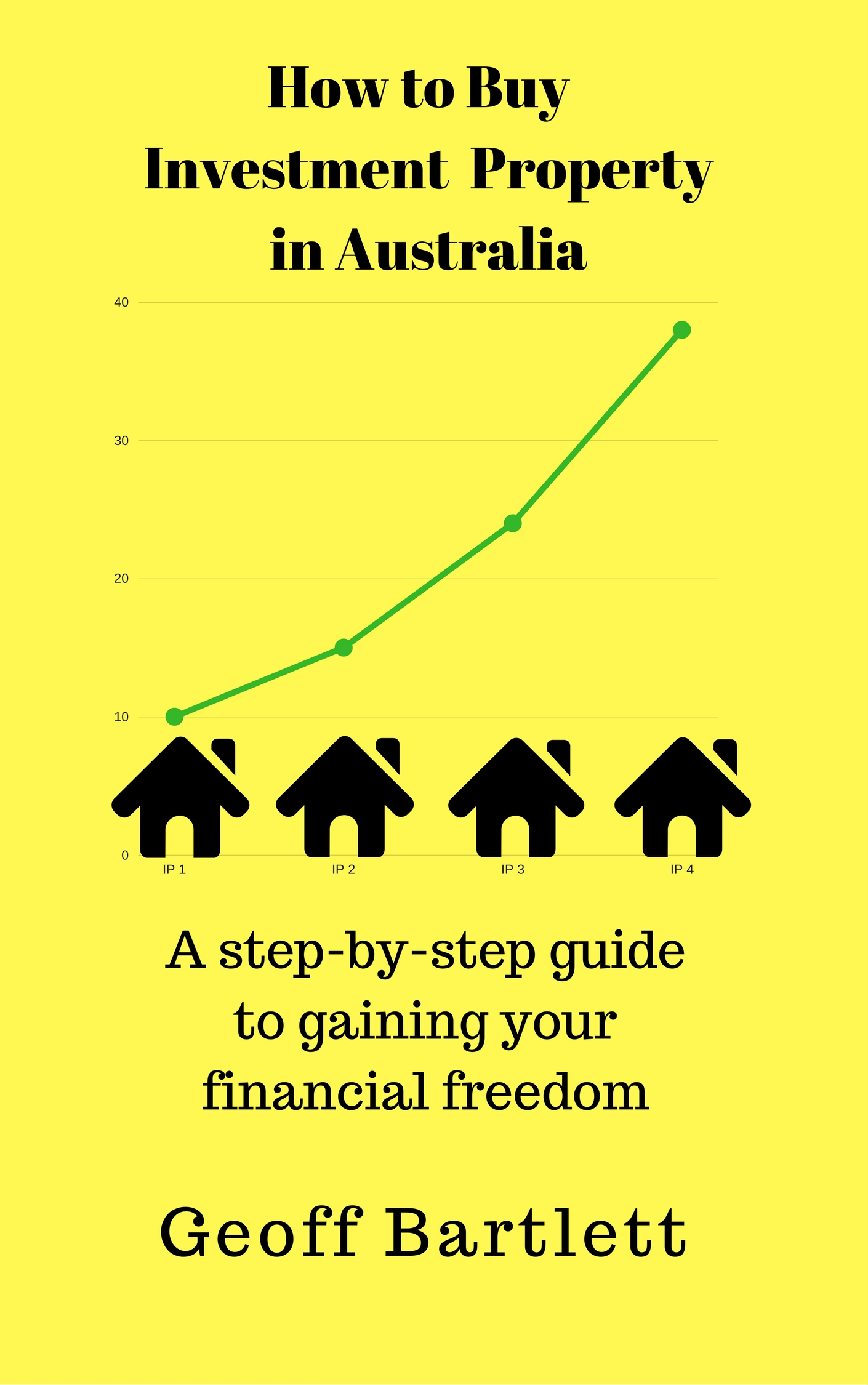 pics How to Buy Property in Australia